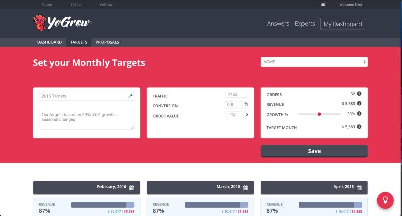 screenshot of YoGrow ecommerce tracking