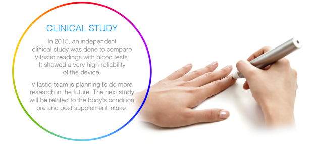 results of clinical study on the Vitastiq vitamin level checker