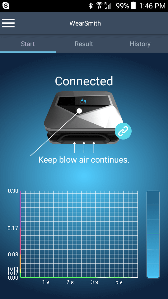 WearSmith breathalyzer blood alcohol analysis on the app