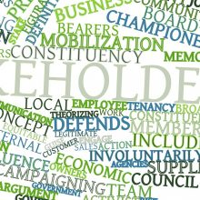 word cloud of legal search terms used by entrepreneurs