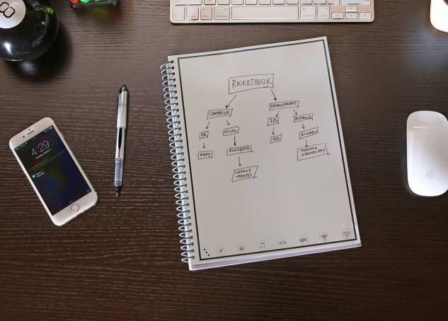 Rocketbook's Latest Smart Notebook Just Raised Almost $2M, Their First One Hit $1.3M